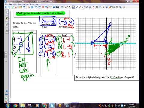 VIDEO Composition/Combination Transformations