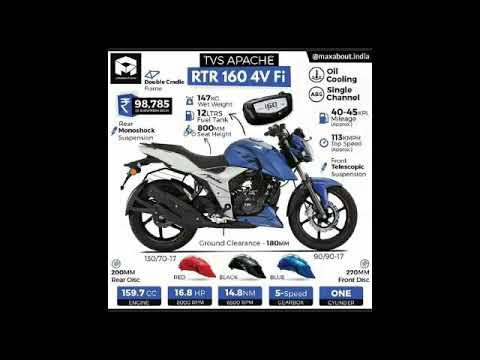 Top 5 150cc  Bikes Under 1 Lakh