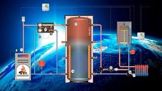 Обвязка твердотопливного котла с теплоаккумулятором(Обвязка твердотопливного котла с теплоаккумулятором (буферной емкостью) и газовым котлом - схема системы..., 2015-12-20T11:33:46.000Z)