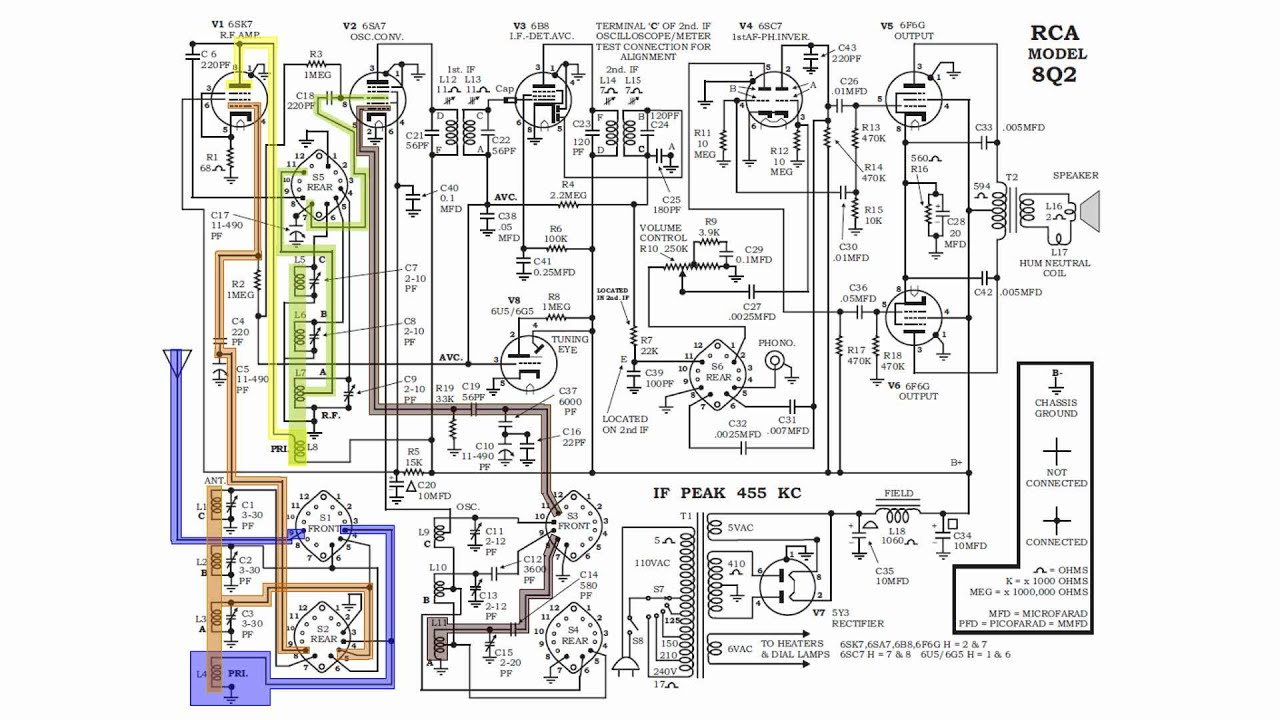 wiring diagram ebook overview wiring diagram ebook overview