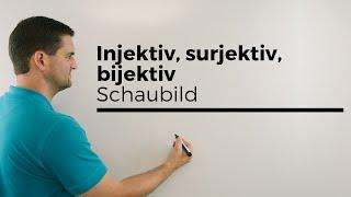 Injektiv, surjektiv, bijektiv, Schaubild mit Funktion | Mathe by Daniel Jung