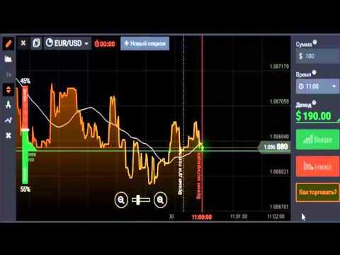 форекс торговля  форум фондовый рынок