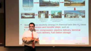 Hydrogen Fuel Cell Vehicles or Electric Vehicles?