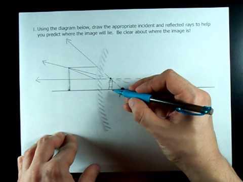 Ray Diagram Convex Mirror Youtube