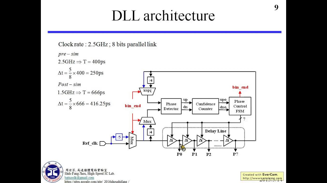 delay locked loop thesis Inclusion in graduate college dissertations and theses by an authorized   project was to develop an all digital phase locked loop (adpll) as the   erence [17] uses a low-noise voltage-controlled delay-line and mixer-based  frequency.