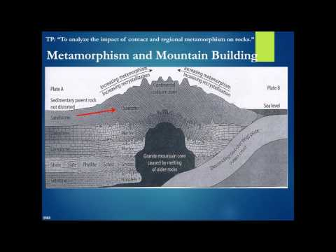 Contact and Regional Metamorphism
