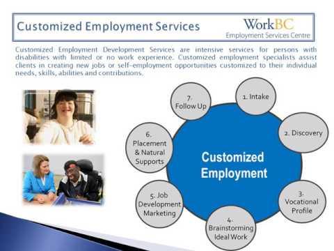 WorkBC Employment Centre (Cloverdale) Orientation PowerPoint - January 2017