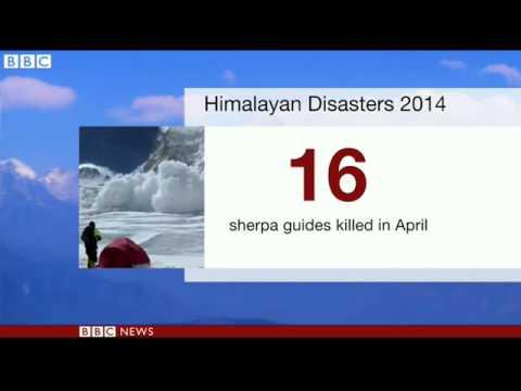 BBC News   Nepal cuts Mount Everest climbing rates