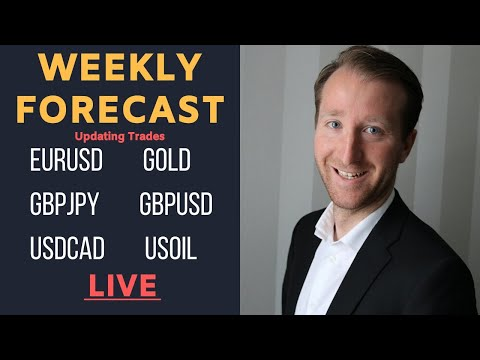 Live: Weekly Forex Forecast for EURUSD, GBPUSD, GBPJPY, GOLD, USDCAD, USOIL (26th May 2020)