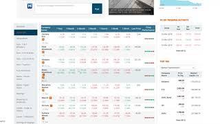 Sector Wise Stocks Selection| Multibagger | Multifolds returns