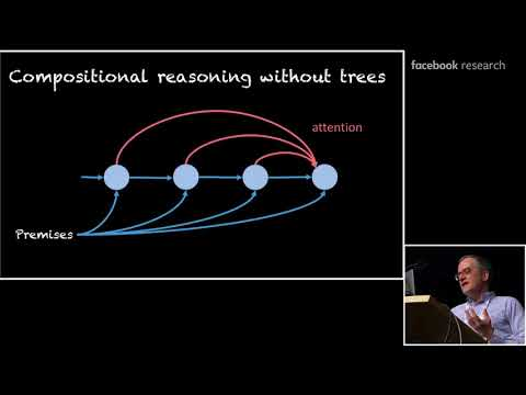 A Neural Network Model That Can Reason - Prof. Christopher Manning