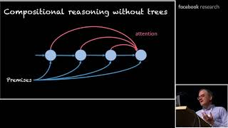 A Neural Network Model That Can Reason - Prof. Christopher Manning thumbnail
