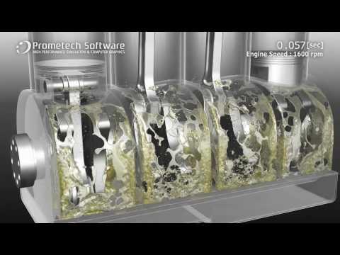 Crankshaft oil lubrication simulation youtube for How does motor oil work