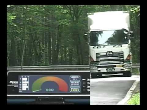 デジタコecodrive navigation system MHS03DTミヤマ株式会社 youtube