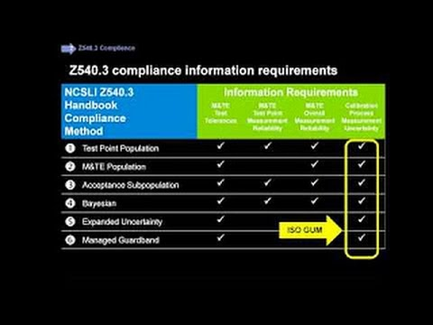 Z540.3 Compliance. How? Test And Measurement Equipment (7 Of 7)