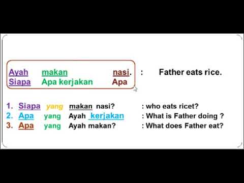 Indonesian Language  : Word Order part 3 - How to make Question with WHO and WHAT