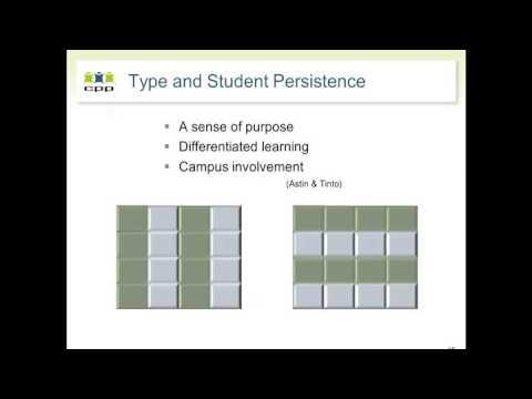 Building Communication Skills Using MBTI® Type Strategies