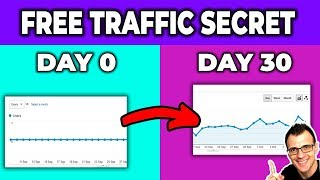 How To Get Traffic To Your Website (in 30 Days)