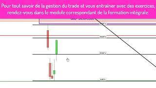 CAC40: analyse technique et matrice de trading pour Vendredi [09/08/2019]