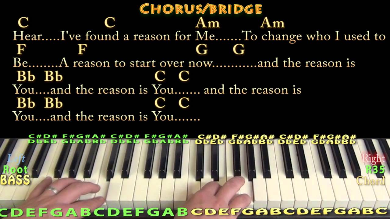 The Reason (Hoobastank) Piano Cover Lesson in C with Chords/Lyrics