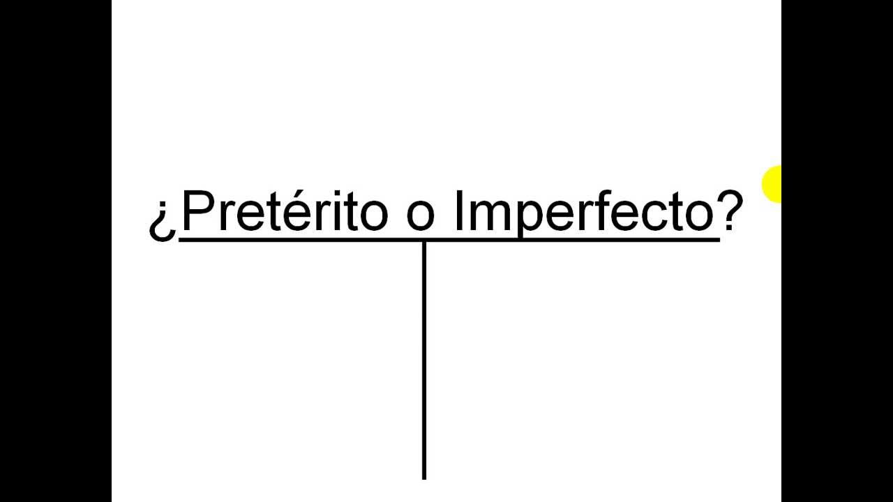 Spanish Practice: Preterite vs. Imperfect - YouTube