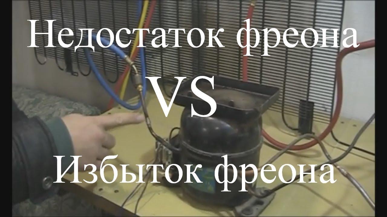 Курсы холодильщиков 1. Устройство холодильника. Принцип работы