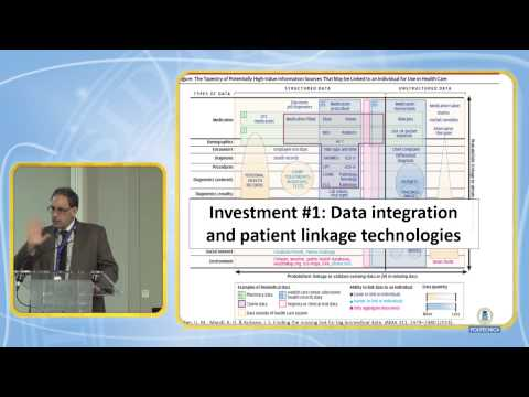 Trends in Technology based Health Investment. 2nd UPM Innovatech (3/12)