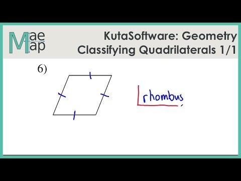KutaSoftware: Geometry- Classifying Quadrilaterals