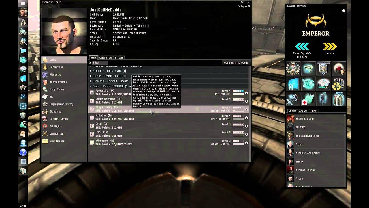 Eve Online Station Trading -