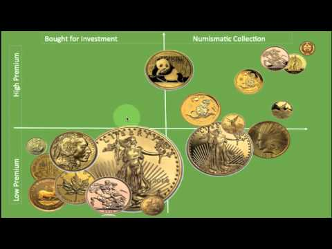 What gold coins should I buy and why? Lets take a look at th