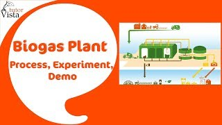 Video Biogas Plant download MP3, 3GP, MP4, WEBM, AVI, FLV Juli 2018