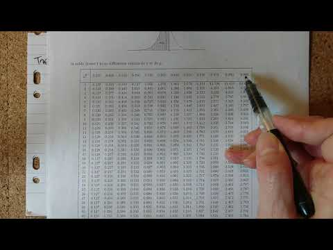 Premier Exemple De Lecture Dans La Table Statistique De La Loi De Student
