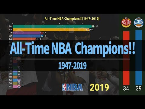 NBA Championship Winners 1947-2019 / Champions Toronto Raptors GS Warriors LA Lakers Celtics 우승 챔피언