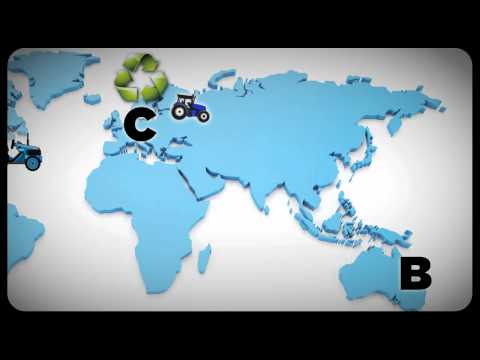 Corporations 101: The ABCs of the International Economy