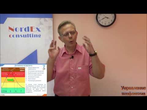 Семинар Управление конфликтом Динамика конфликта  Часть 8