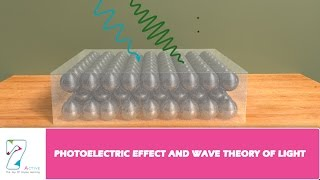 PHOTOELECTRIC EFFECT AND WAVE THEORY OF LIGHT