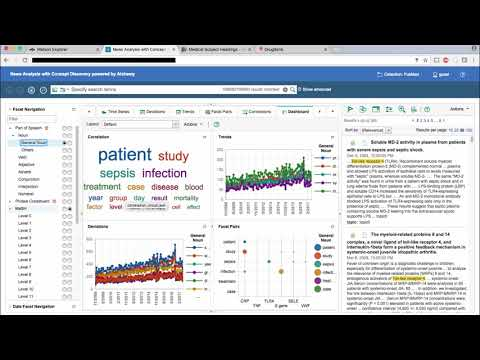 IBM Watson Explorer: Performing Text Analytics On Scientific Publications