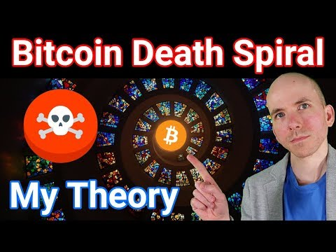My Bitcoin Death Spiral Theory (Worst Case Scenario)