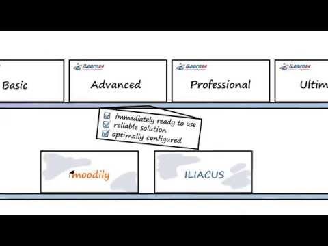 iLearn24 - ready to start learning management system for the Aviation Industry (Video 2)