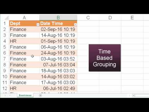 Pivot Table Date Grouping Tutorial: How To Group On Year, Month, Quarter, Day, Or Hour