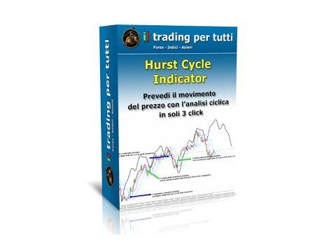Hurst Cycle Indicator Descrizione Youtube