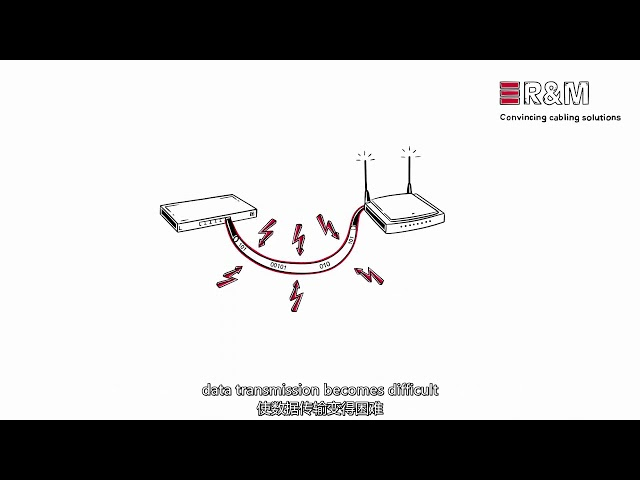 R&M分享如何使用新方法设计以太网供电布线