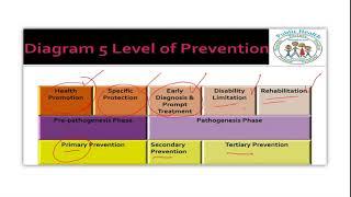Video pembelajaran yang dibuat oleh Dr. dr . Ikhwan Rinaldi, Sp.PD-KHOM, M.Epid, FINASIM, FACP, pene.