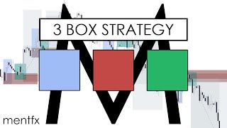 3 Box Strategy iฑ 30 minutes | SMART MONEY CONCEPTS | Best Trading Strategy - mentfx