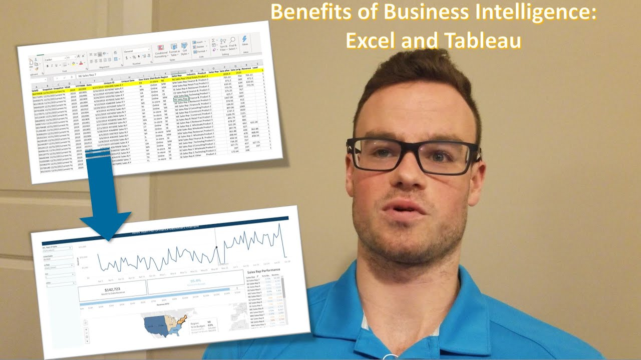 Benefits of Business Intelligence: Excel and Tableau