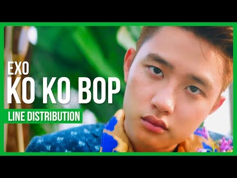 EXO - Ko Ko Bop Line Distribution (Color Coded)