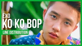 Video EXO - Ko Ko Bop Line Distribution (Color Coded) download MP3, 3GP, MP4, WEBM, AVI, FLV Agustus 2018