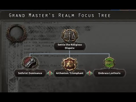 Hearts of Iron IV Modding Tutorial 1: National Focus Trees