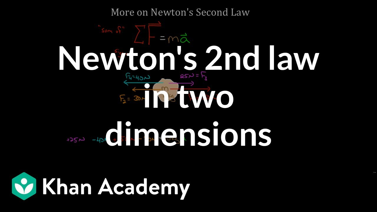 More on Newton's second law (video) | Khan Academy