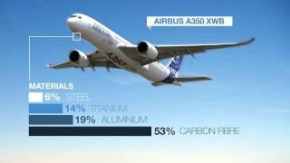 Infographic: Boeing vs Airbus